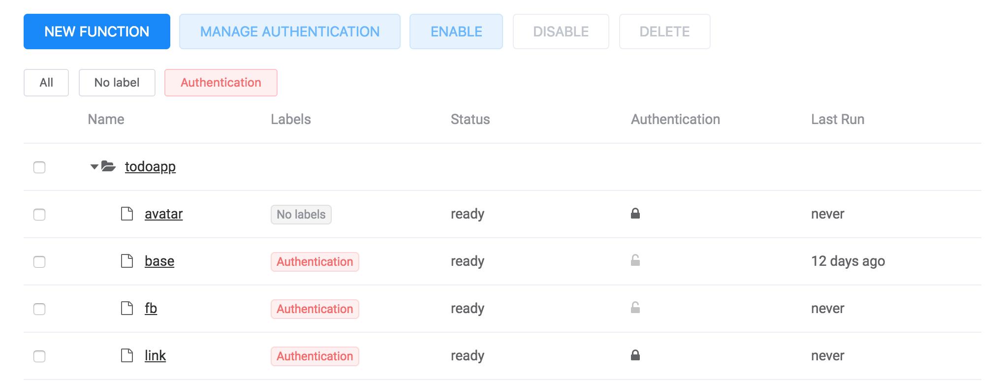 Make your ideas come app. Serverless приложение — пошаговая инструкция - 3