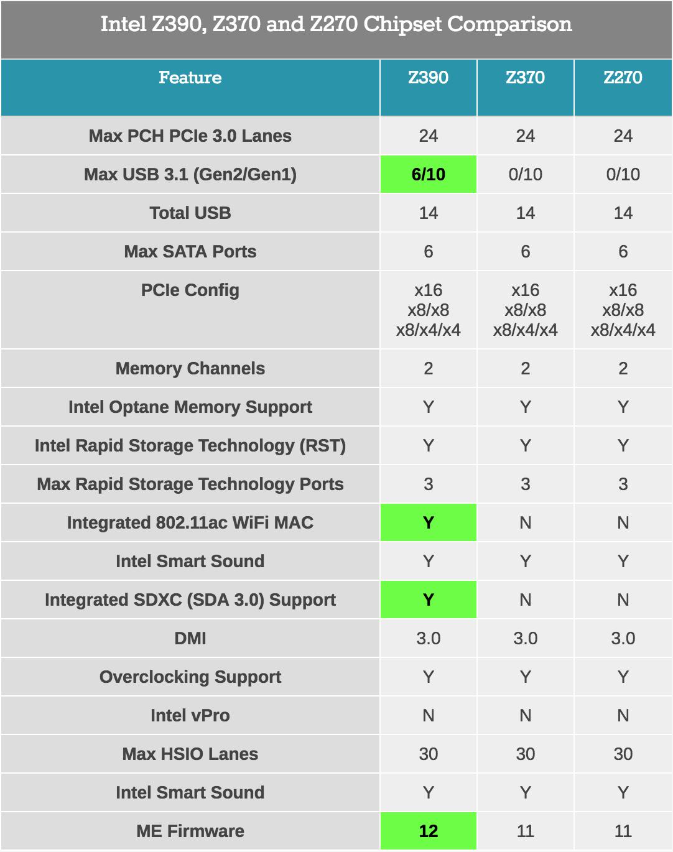 Больше кофе, меньше кофеина: Intel 9th Gen (часть 1) - 15