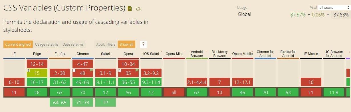 Введение в пользовательские CSS-свойства - 12