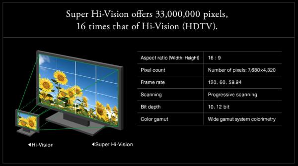 В Японии началось телевещание в формате 8K - 1