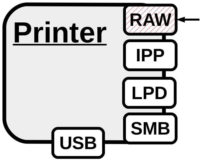 Взломать 50 000 сетевых принтеров и распечатать произвольный текст? Нет ничего прощеǃ - 1