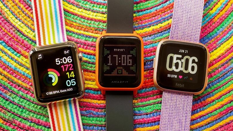 Xiaomi и, неожиданно, Samsung показали взрывной рост продаж носимой электроники