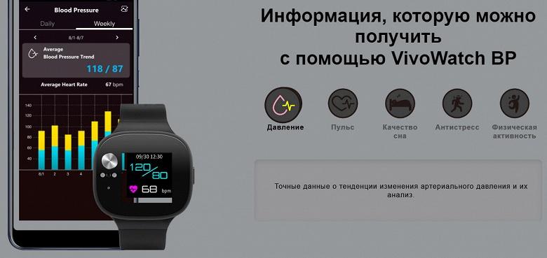 Умные часы Asus VivoWatch BP с функцией тонометра появились в России