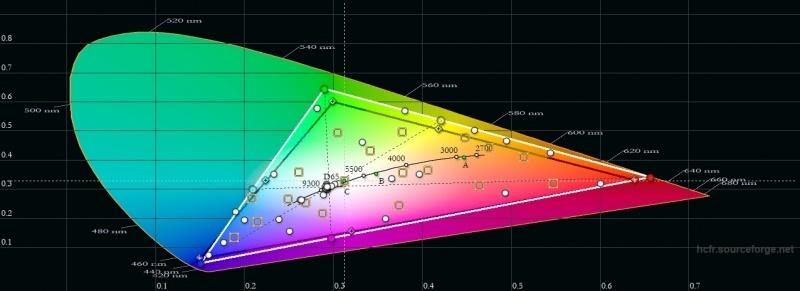 Новая статья: Обзор смартфона Honor 8X: самый лучший «середнячок»?