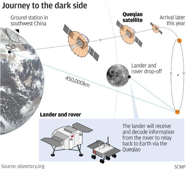 Китай подтверждает лидерство в азиатской лунной гонке - 20