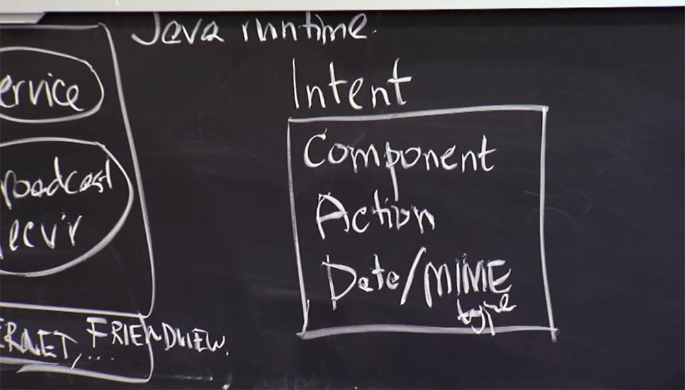 Курс MIT «Безопасность компьютерных систем». Лекция 20: «Безопасность мобильных телефонов», часть 1 - 7