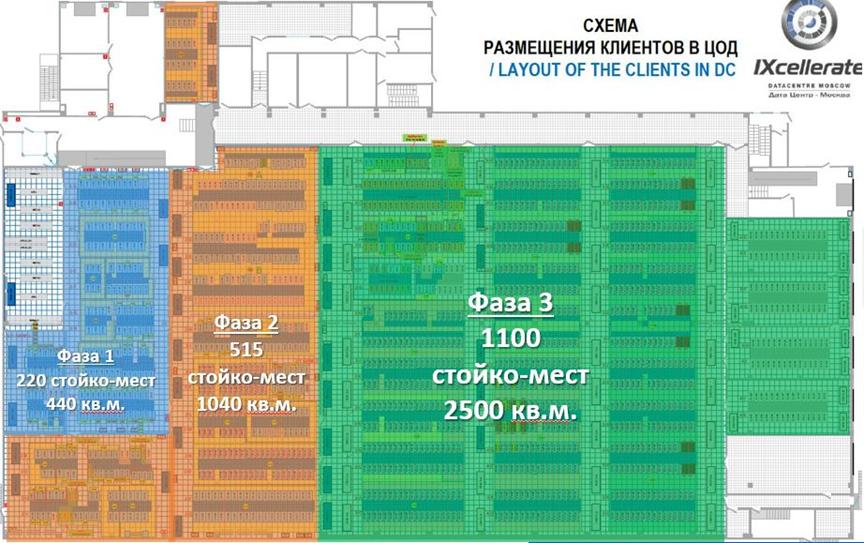 Где хранить данные: экскурсия в дата-центр IXcellerate - 10