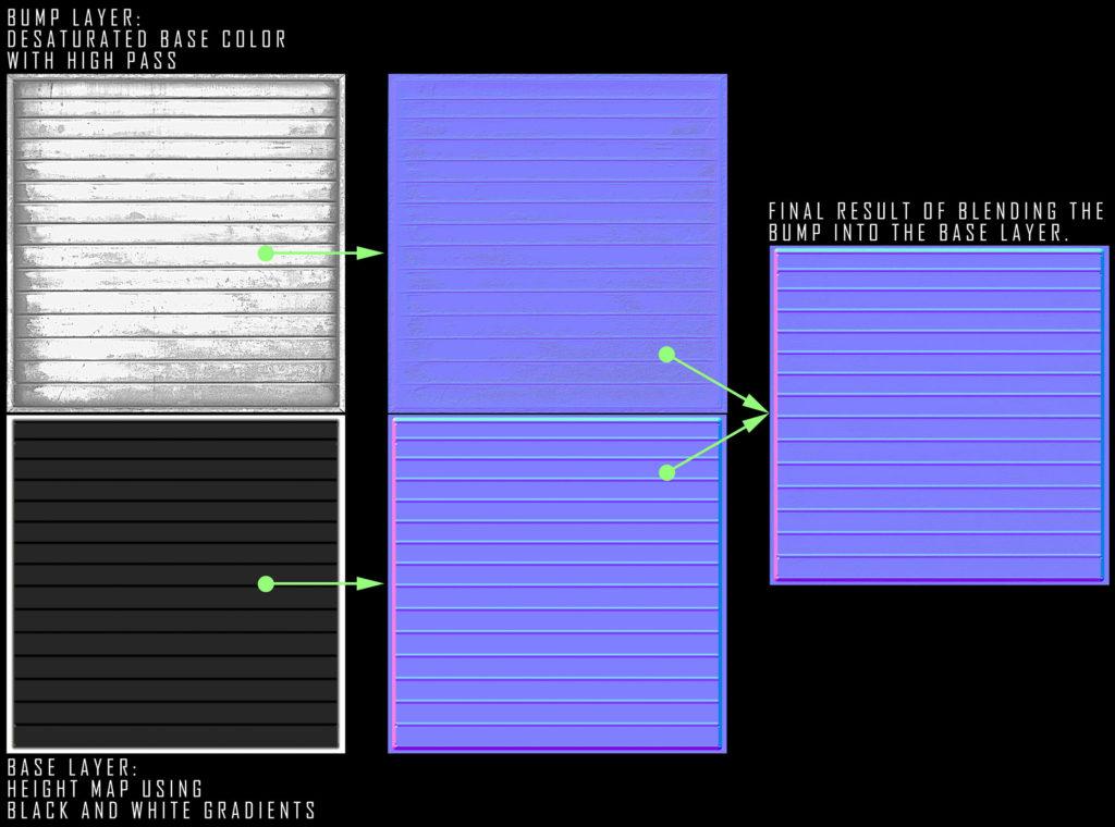 Модульный Sci-Fi уровень на UE4: вдохновляемся Ностромо и Серенити - 17
