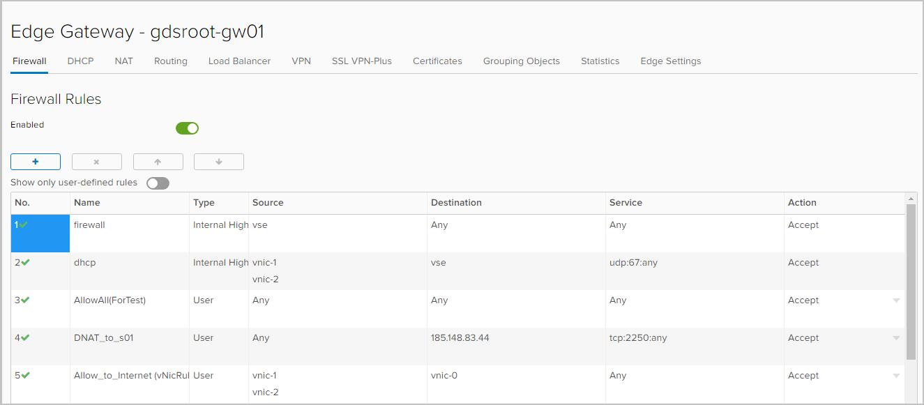 VMware NSX для самых маленьких. Часть 1 - 4