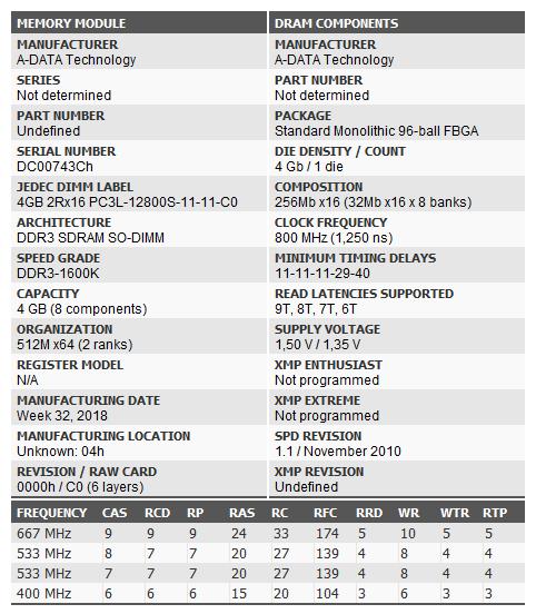 История про DDR3, SPD и оригинальных китайских производителей - 3