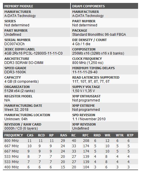 История про DDR3, SPD и оригинальных китайских производителей - 5