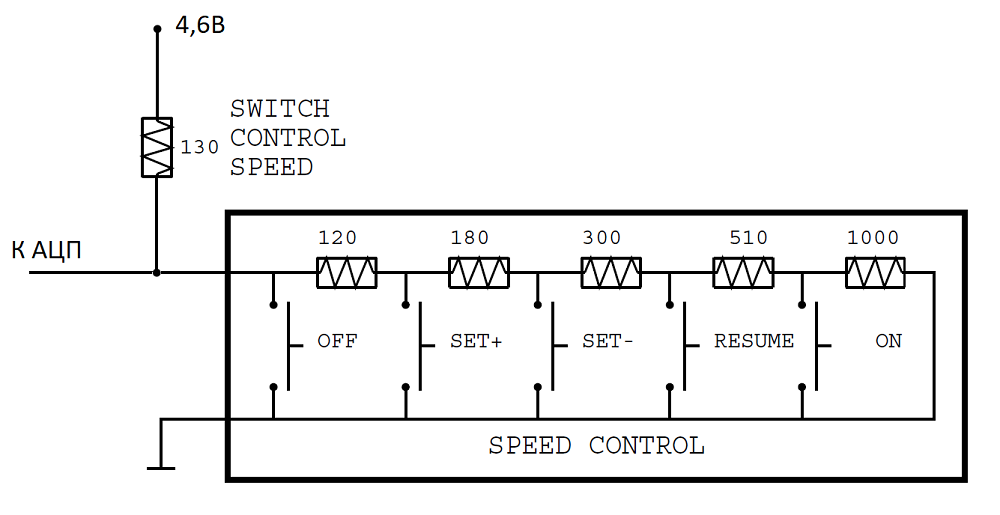 Сложная разработка простых устройств - 5