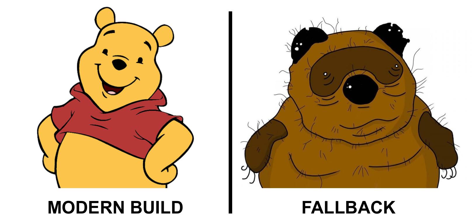 Делаем Modern Build - 1