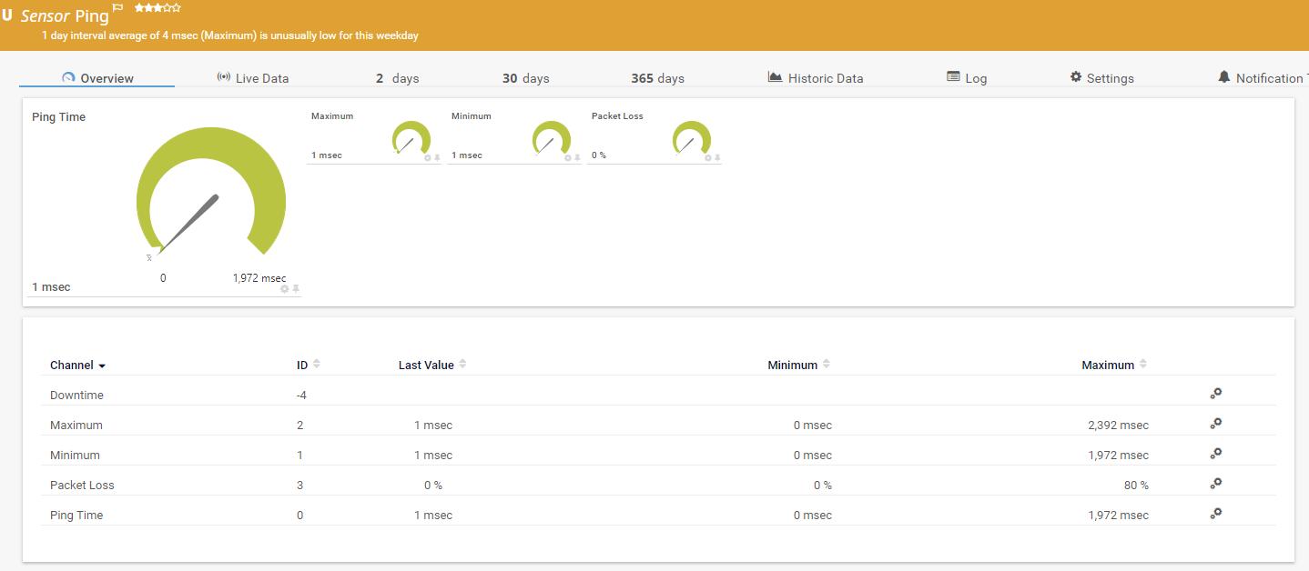 Тестирование PRTG Network Monitor и сравнение с Zabbix - 14