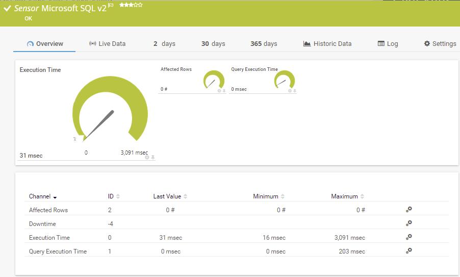 Тестирование PRTG Network Monitor и сравнение с Zabbix - 3
