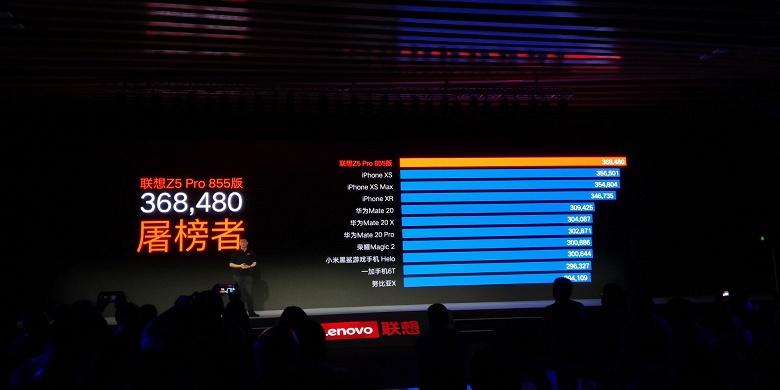 Lenovo Z5 Pro Snapdragon 855 Edition — первый в мире смартфон с 12 ГБ оперативной памяти и абсолютный рекордсмен рейтинга AnTuTu