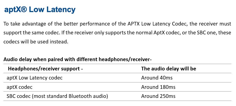 Картинки по запросу задержка передачи звука по bluetooth