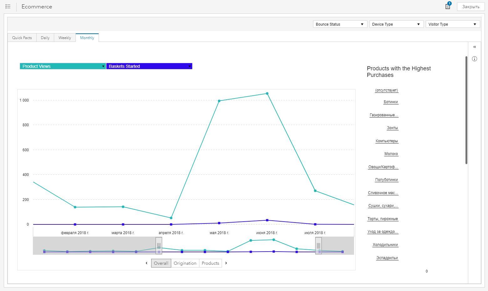 Собираем данные о поведении клиентов на сайте - 12