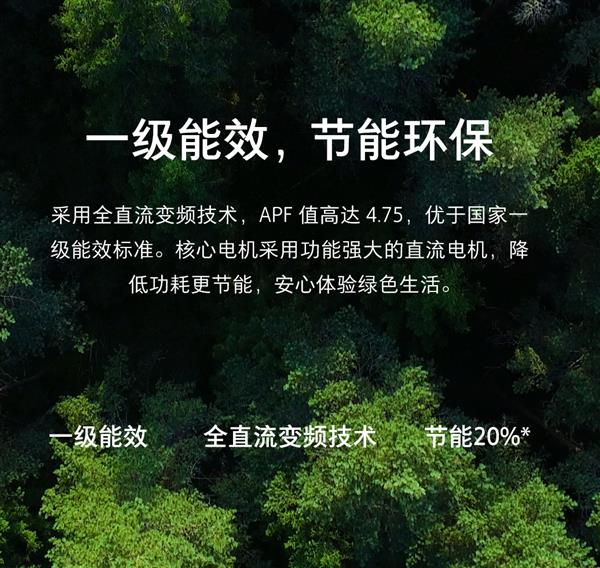 Xiaomi представила энергоэффективный кондиционер Mijia Smart Air Conditioner за $365