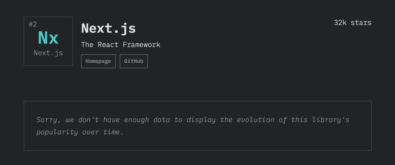 Javascript-фреймворки: тенденции 2019 года - 10