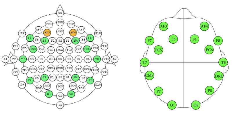Эксперименты с нейроинтерфейсами на JavaScript - 6