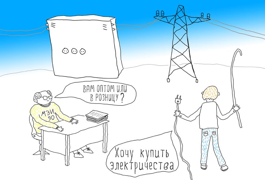 Что вы знаете об оптовой и розничной торговле электроэнергией? - 1
