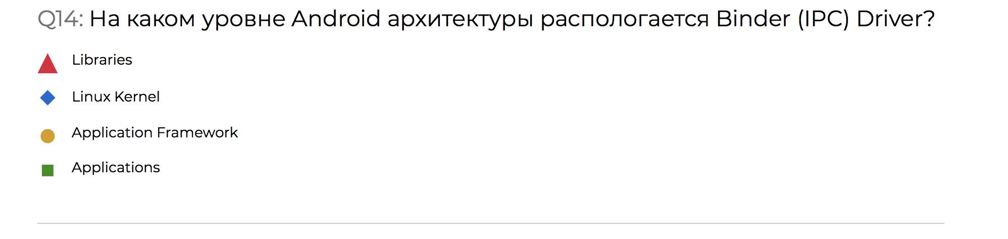 Разбор конкурса-квиза по Android со стенда HeadHunter на Mobius 2018 Moscow - 30