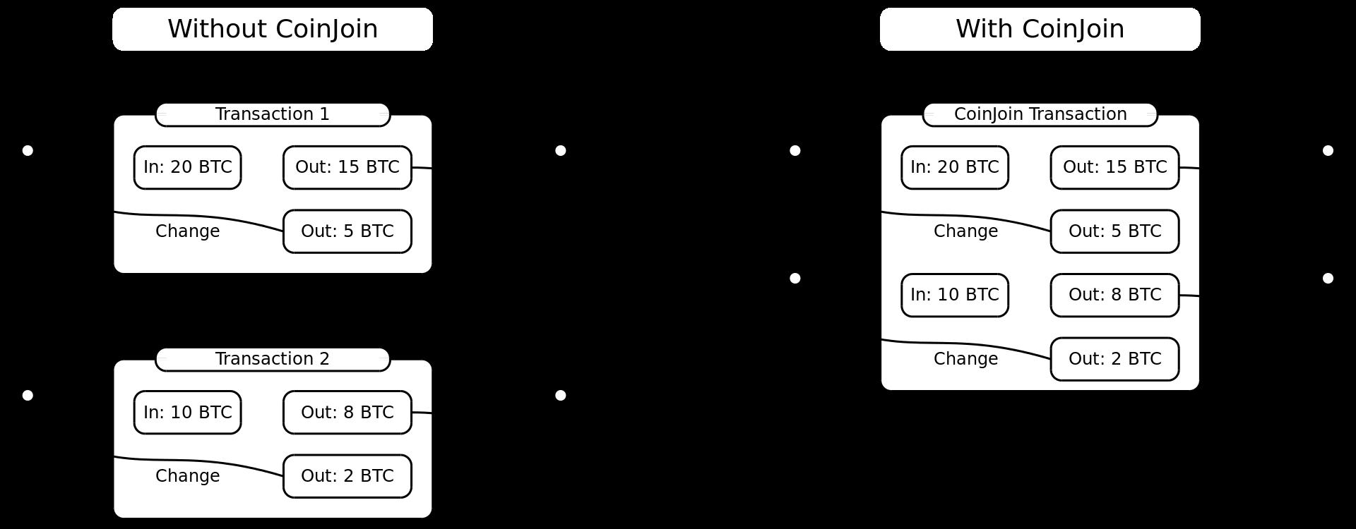 Bitfury Crystal: как работает инструмент для отслеживания подозрительных транзакций в биткоин-сети - 2