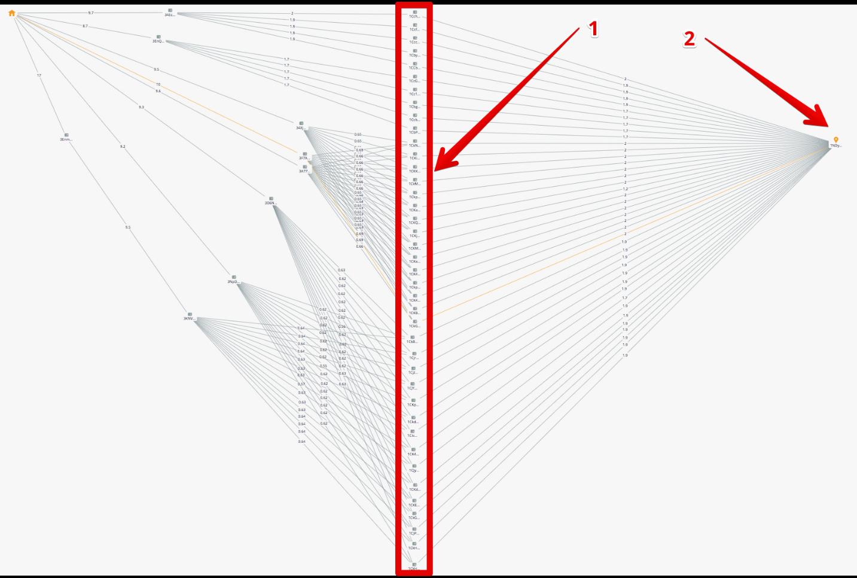 Bitfury Crystal: как работает инструмент для отслеживания подозрительных транзакций в биткоин-сети - 5