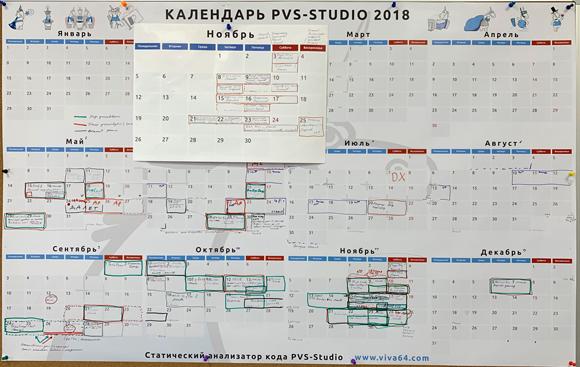 Время конференций! Подводим итоги 2018 года - 2
