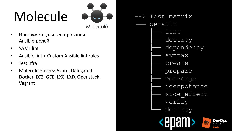 Эффективная разработка и сопровождение Ansible-ролей - 12