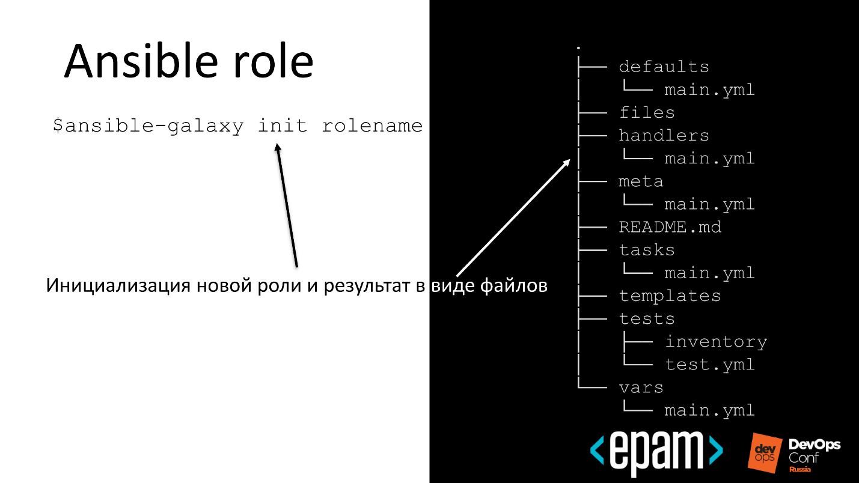 Эффективная разработка и сопровождение Ansible-ролей - 3