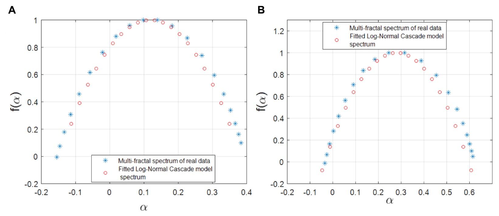 Генетика сорта Романеско: фрактальная математическая модель экспрессии генов - 8