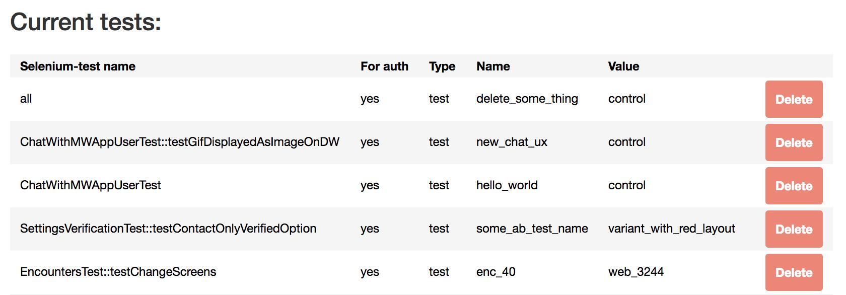 Покрываем A-B-тесты UI-тестами. Как не запутаться в собственном коде - 2