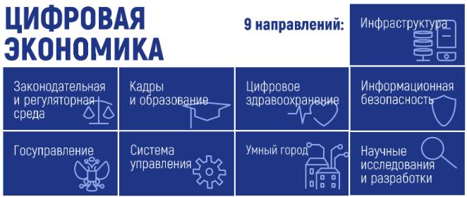 Развитие цифровой экономики России обойдется государству в 1,8 трлн рублей - 1