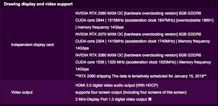 Выяснились характеристики мобильных GeForce RTX: частоты выше, чем у настольных версий