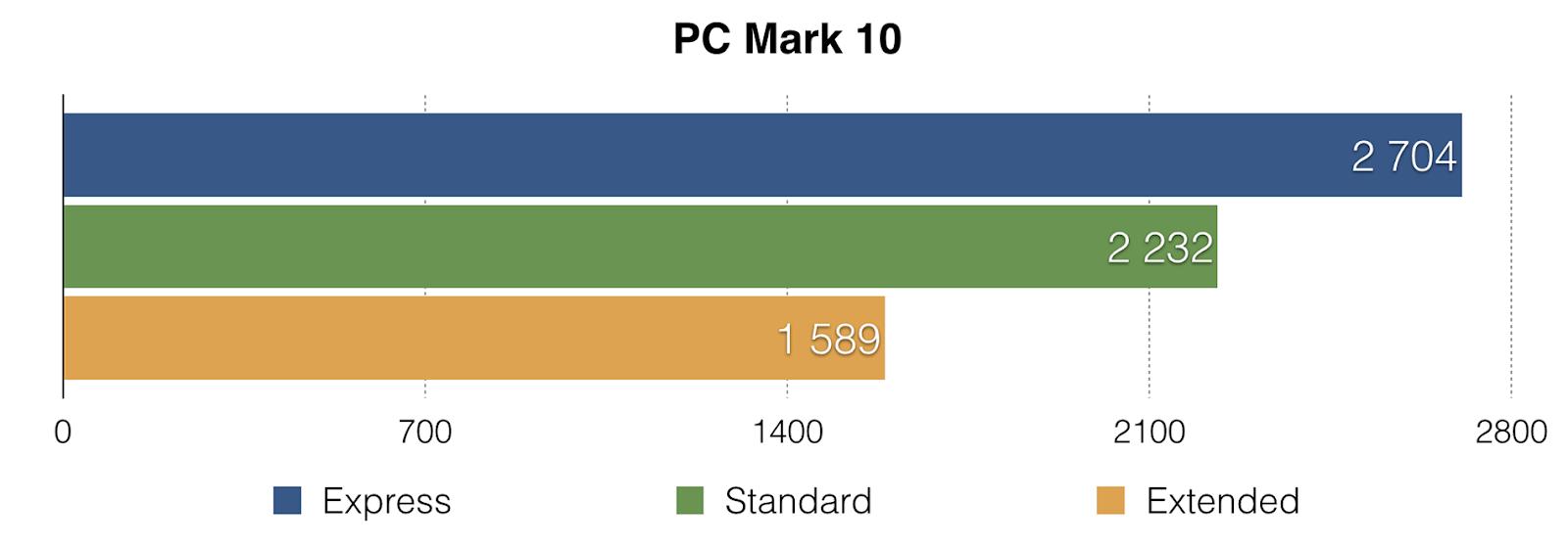 Lenovo YogaBook C930: устройство, которое заменяет сразу четыре гаджета - 23