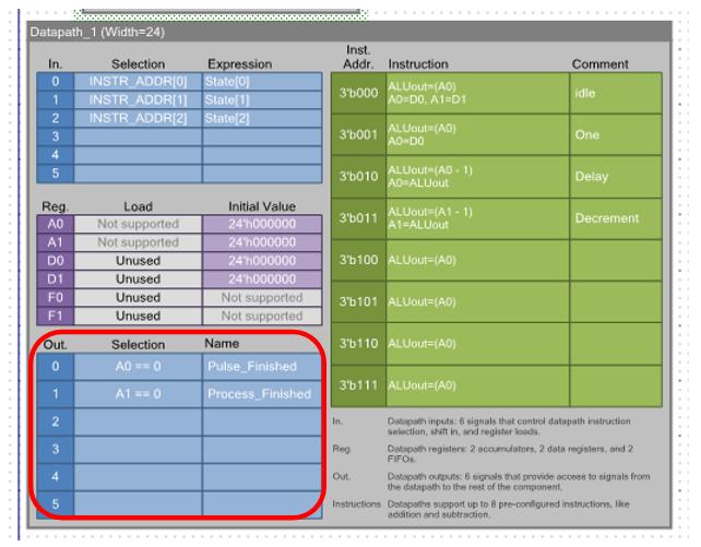 Использование блоков UDB контроллеров PSoC фирмы Cypress для уменьшения числа прерываний в 3D-принтере - 16