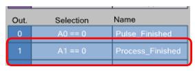 Использование блоков UDB контроллеров PSoC фирмы Cypress для уменьшения числа прерываний в 3D-принтере - 25
