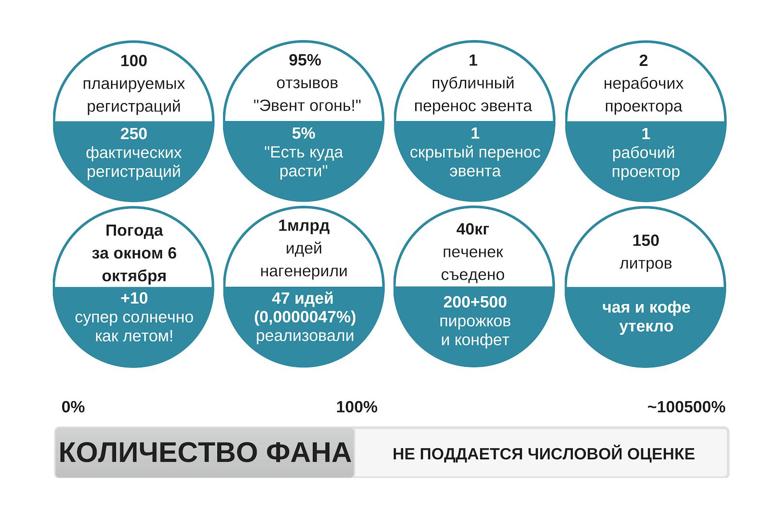Сибирское саппорт-комьюнити: начало - 5
