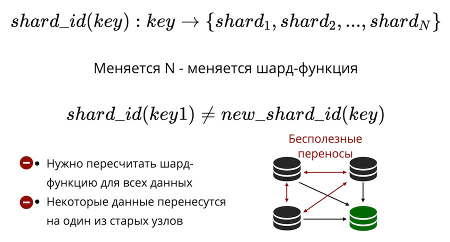In-memory базы данных: применение, масштабирование и важные дополнения - 5