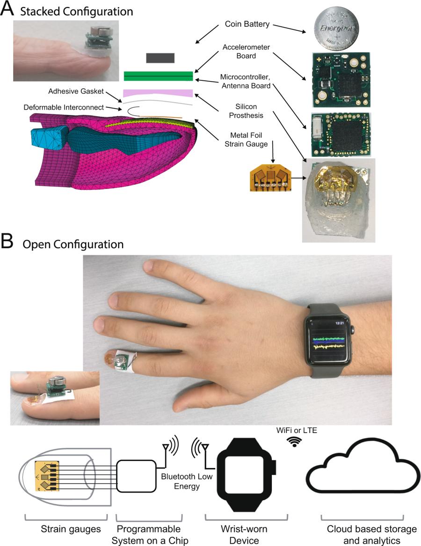 Прототип (бескорпусный) носимого беспроводного ногтевого медицинского датчика от подразделения IBM Research - 6