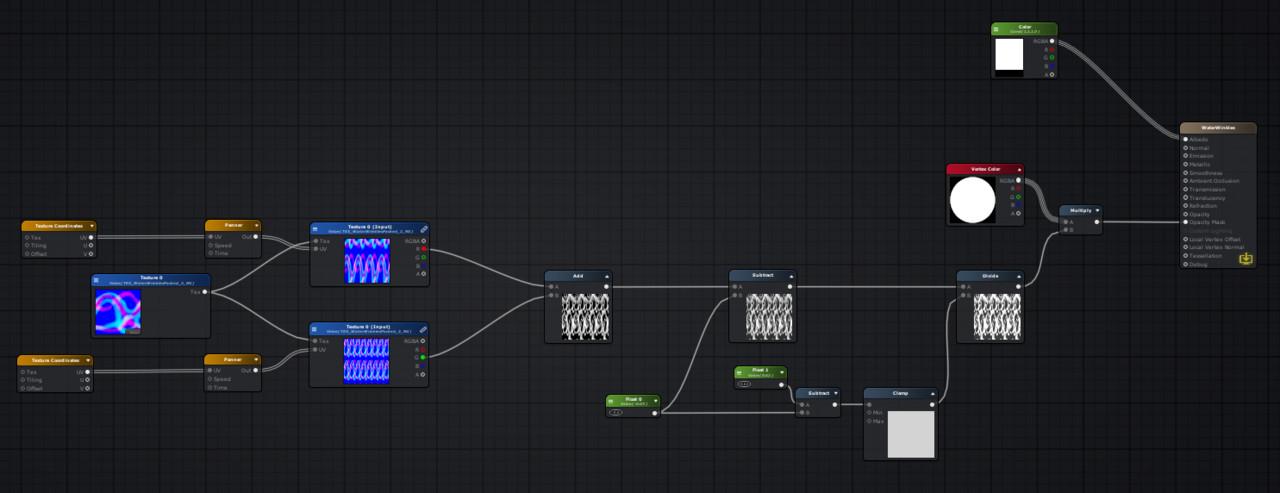 Создаем стильный водопад из RiME прямо в Unity или UE4 - 27