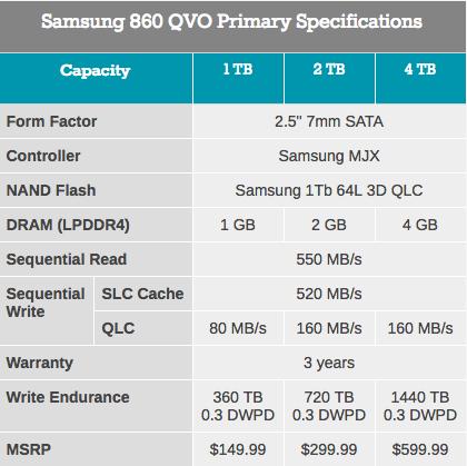 Samsung SSD 860 QVO 1 ТB и 4 ТB: первый потребительский SATA QLC (1 часть) - 2