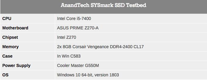 Samsung SSD 860 QVO 1 ТB и 4 ТB: первый потребительский SATA QLC (1 часть) - 23