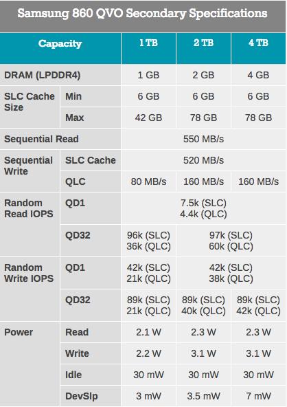 Samsung SSD 860 QVO 1 ТB и 4 ТB: первый потребительский SATA QLC (1 часть) - 4