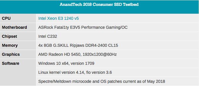 Samsung SSD 860 QVO 1 ТB и 4 ТB: первый потребительский SATA QLC (1 часть) - 7