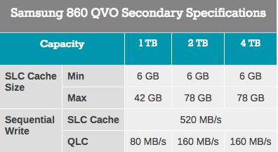 Samsung SSD 860 QVO 1 ТB и 4 ТB: первый потребительский SATA QLC (1 часть) - 8