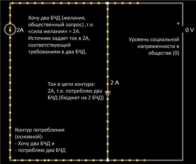 Полит-электротехника. Моделирование социально-политических процессов электрическими цепями - 3