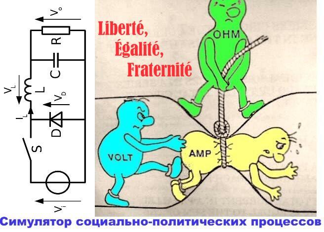 Полит-электротехника. Моделирование социально-политических процессов электрическими цепями - 1